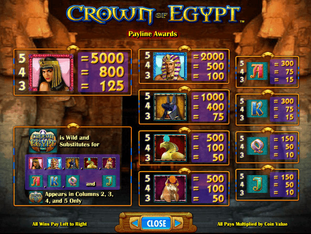 Crown of Egypt paylines