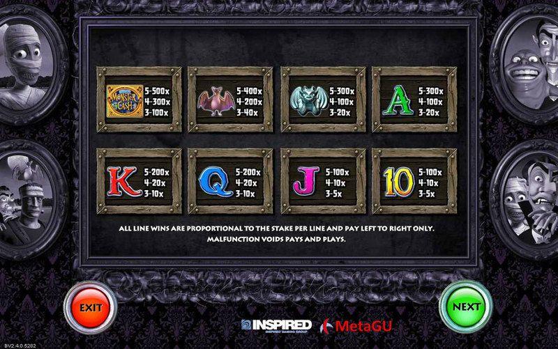 Monster Casino slot symbols